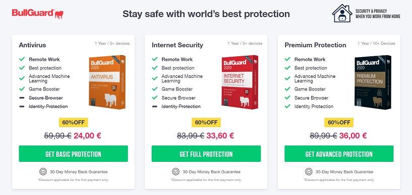 Bullguard Antivirus Price