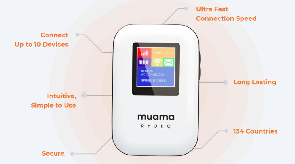 MUAMA Ryoko Portable Wifi Hotspot 2